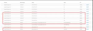 Cara Setting Blogspot Menggunakan Subdomain Di DNS Domain