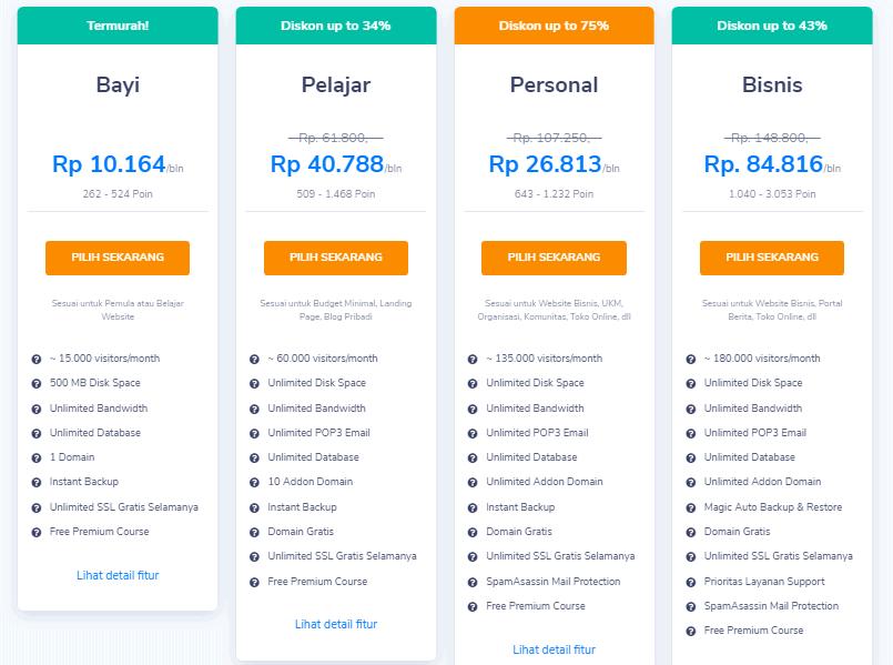 Rekomendasi Web Hosting WordPress Indonesia Terbaik